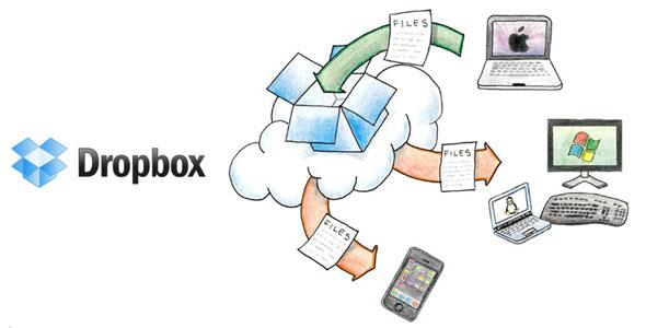 dropbox-appli